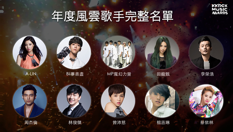 KKBOX announce their Top 10 artists of 2015 in lieu of awards ceremony on 24th of January